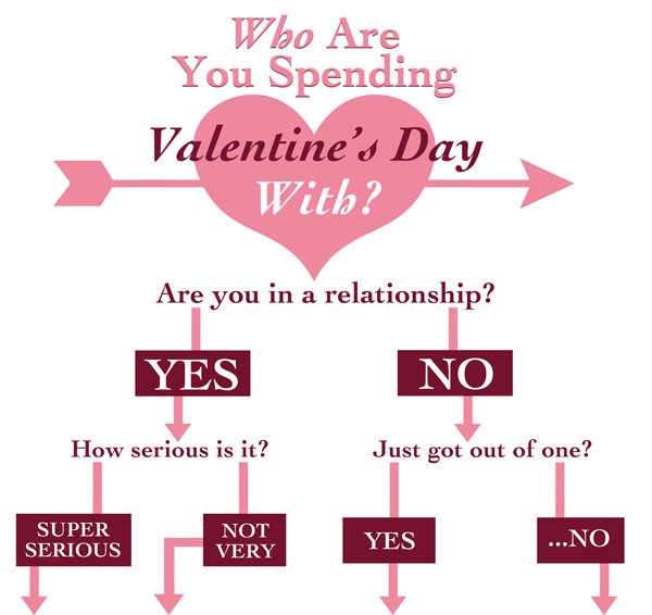Procrastinate on This: Valentine's Day Weekend Edition [February 11, 2011]