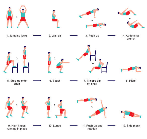 The-Scientific-7Minute-Workout