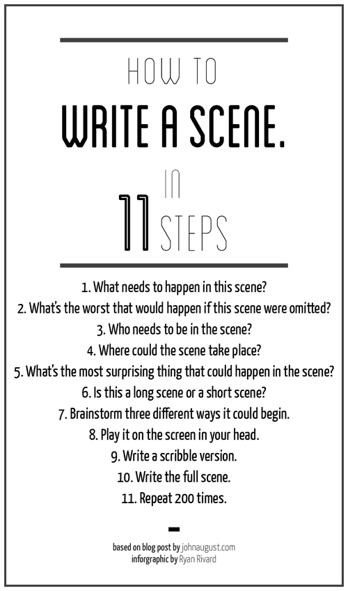 How-to-write-a-scene-inforgraphic