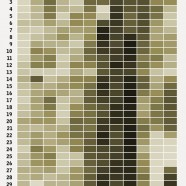 How Common Is Your Birthday? [One More Thing Before We Go]